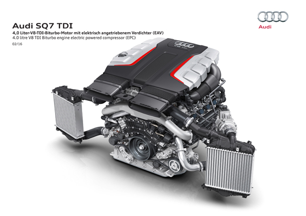 Audi SQ7 TDI engine