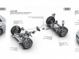 Veelzijdige persoonlijkheid: Audi A8 met AI active suspension