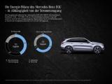 Zo duurzaam is de Mercedes-Benz EQC