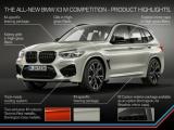 De nieuwe BMW X3 M en X4M.