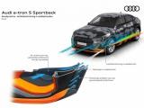 Audi introduceert innovatieve gepatenteerde aerodynamica op Audi e-tron S