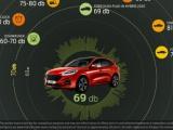 Ford is op missie om auto's stiller te maken met nieuwe 'fluisterstrategie'