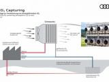 Audi en Climeworks slaan CO2 uit de lucht op in steen