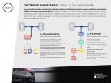 Nieuwe Nissan QASHQAI: Europa's bestverkochte Crossover rijdt met geëlektrificeerde aandrijflijnen de toekomst tegemoet