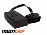 Review MultiChip: Het klinkt bijna te mooi om waar te zijn!