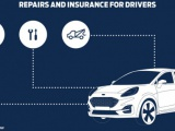 Slimmere verzekering, onderhoud en pechhulp door gegevens van verbonden voertuigen