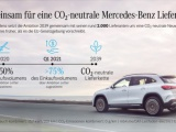 Samen voor een CO2-neutrale Mercedes-Benz supply chain