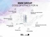 Zeven principes voor AI: BMW Group stelt gedragscode op voor gebruik kunstmatige intelligentie.