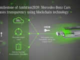 Ambition2039 van Mercedes-Benz in de leveranciersketen:  blockchain-pilotproject maakt C02-emissies transparant
